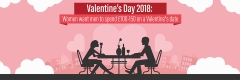 Valentine's Day 2018: What Women Want
