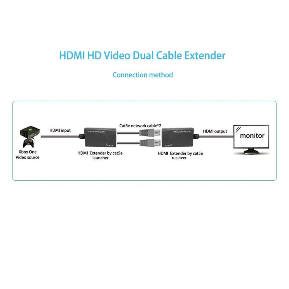 HUACAM SLH-23 HDMI Extender ,HDMI Repeater over Cat6 / Cat5e 98-Feet Fixed  10-Inch 30M